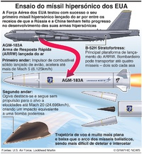 DEFESA: Primeiro míssil hipersónico dos EUA infographic