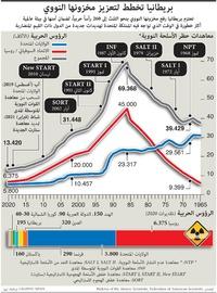 عسكري: بريطانيا تخطط لتعزيز مخزونها النووي infographic