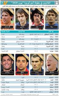 كرة قدم: الفائزون في بطولة أمم أوروبا - يورو 2020 infographic