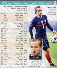 كرة قدم: الفائزون بالحذاء الذهبي في بطولة أمم أوروبا infographic