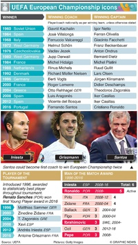 SOCCER: UEFA European Championship icons infographic