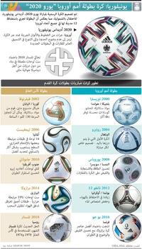 كرة قدم: كرة أديداس يونيفوريا لبطولة أمم أوروبا - يورو 2020 infographic