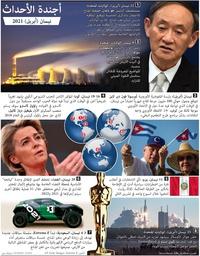 أخبار: أجندة العالم - نيسان 2021 infographic