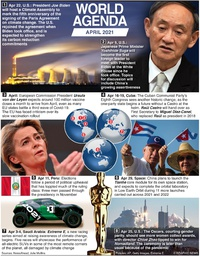 WORLD AGENDA: April 2021 infographic