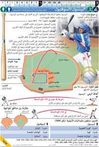 طوكيو 2020: البيسبول/السوفتبول الأولمبية infographic