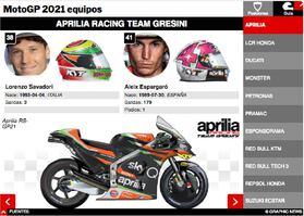 MOTOGP: Posiciones de Pilotos y Equipos del Campeonato MotoGP 2021 infographic