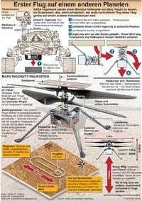 WELTRAUM: Mars Ingenuity Helikopter (1) infographic