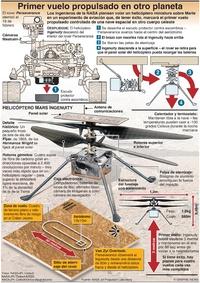 ESPACIO: Helicóptero Mars Ingenuity (1) infographic