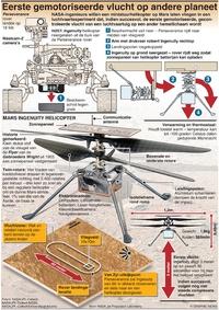 RUIMTEVAART: Mars Ingenuity helikopter infographic
