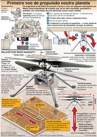 ESPAÇO: Helicóptero Mars Ingenuity infographic