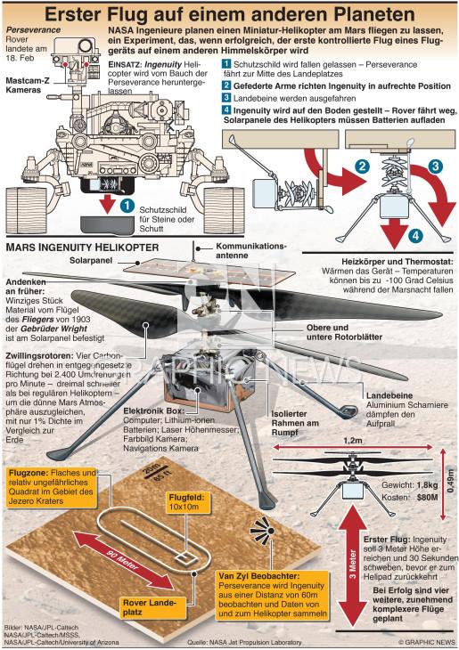 Mars Ingenuity Helikopter (1) infographic
