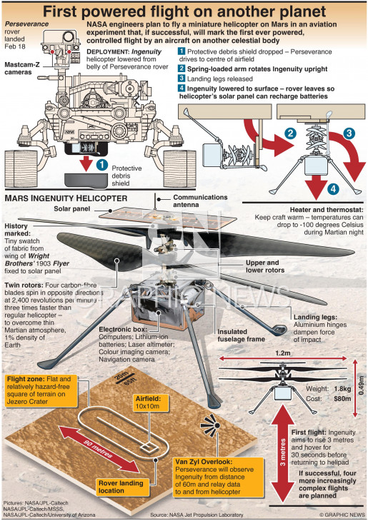 Mars Ingenuity helicopter (1) infographic