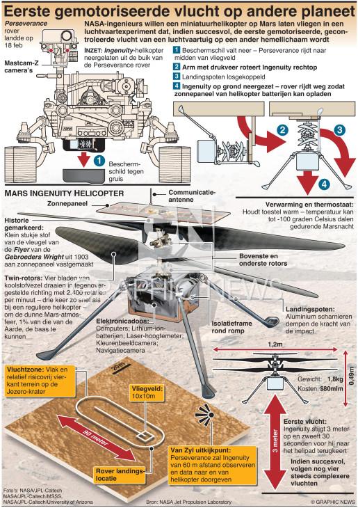 Mars Ingenuity helikopter infographic