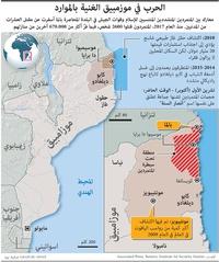صراع: الحرب في موزمبيق الغنية بالموارد infographic