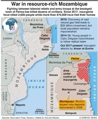 CONFLICT: Mozambique fighting infographic