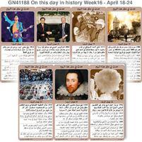 تاريخ: حدث في مثل هذا اليوم - 18 - 24 نيسان - الأسبوع 16 infographic