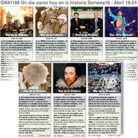 HISTORIA: Un día como hoy Abril 18-24,  2021 (semana 16) infographic
