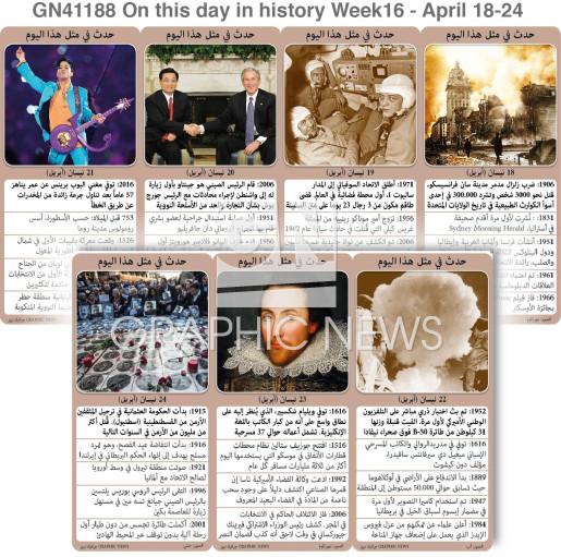 حدث في مثل هذا اليوم - 18 - 24 نيسان - الأسبوع 16 infographic
