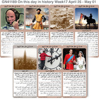 تاريخ: حدث في مثل هذا اليوم - 25 نيسان - 1 أيار - الأسبوع 17 infographic