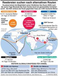 WIRTSCHAFT: Welthandel sucht alternative Routen infographic