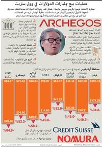 أعمال: عمليات بيع بمليارات الدولارات في وول ستريت infographic