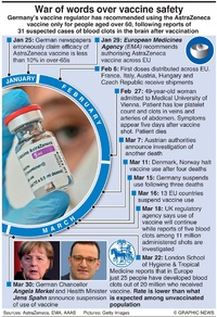 HEALTH: AstraZeneca's vaccine problems infographic
