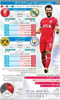 كرة قدم: دوري أبطال أوروبا - ربع النهائي - الجولة الأولى - 6 نيسان infographic