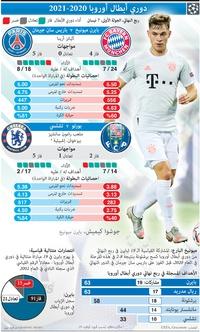 Champions League Quarter-finals, 1st leg, Apr 7 infographic