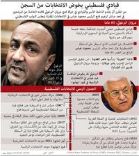 سياسة: قيادي فلسطيني يخوض الانتخابات من السجن infographic