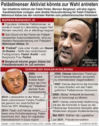 POLITIK: Militanter Palästinenser als Wahlherausforderer infographic