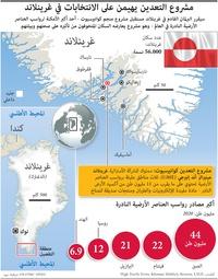 بيئة: مشروع التعدين في غرينلاند infographic