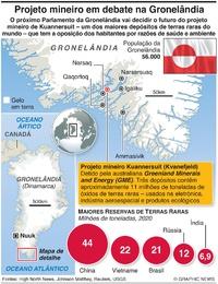 AMBIENTE: Projeto mineiro na Gronelândia infographic