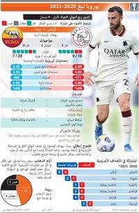 كرة قدم: يوروبا ليغ - ربع النهائي - الجولة الأولى - 8 نيسان infographic