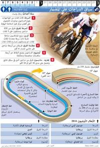 طوكيو 2020: سباق الدراجات على المضمار في أولمبياد طوكيو infographic