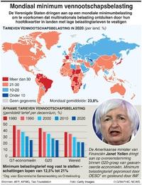 BUSINESS: Plan voor mondiaal vennootschapsbelastingtarief infographic
