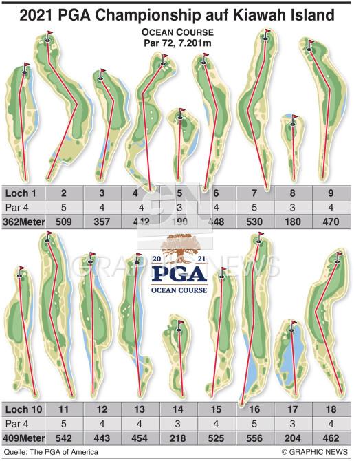 PGA Championship 2021 Loch-für-Loch Guide für Kiawah Island infographic
