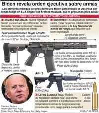 CRIMEN: Medidas de control de armas de Biden infographic