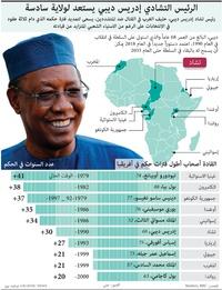 سياسة: القادة أصحاب أطول فترات حكم في أفريقيا infographic