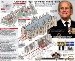 ROYALTY: Prince Philip funeral infographic