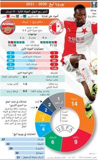 كرة قدم: يوروبا ليغ - الدور ربع النهائي، الجولة الثانية - 15 نيسان infographic