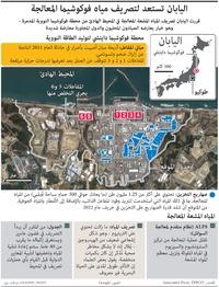 اليابان: تصريف مياه فوكوشيما المعالجة infographic