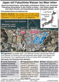 JAPAN: Fukushima Wasser Ableitung infographic