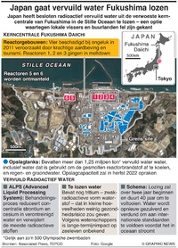JAPAN: Waterlozing Fukushima infographic