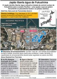 JAPÃO: Descarga de água de Fukushima infographic