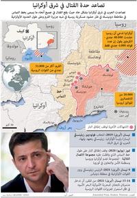 عسكري: تصاعد حدة القتال في شرق أوكرانيا infographic