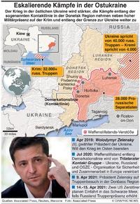 MILITÄR: Ukraine-Russland sit rep infographic
