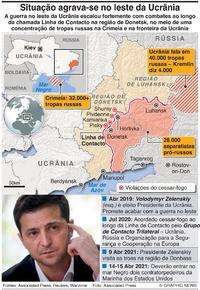 DEFESA: Situação agrava-se no leste da Ucrânia infographic