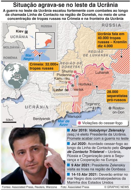 Situação agrava-se no leste da Ucrânia infographic