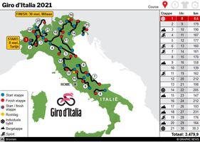 WIELRENNEN: Giro d'Italia 2021 interactive (3) infographic