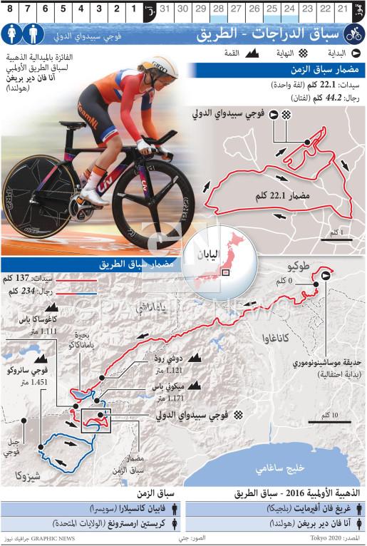 سباق الدراجات - الطريق infographic